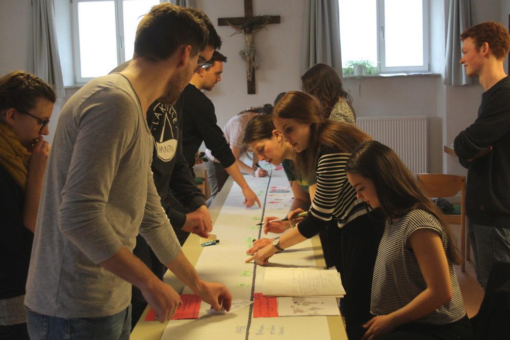 Teamarbeit: Erstellen der Zeitleiste